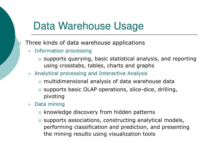 Data warehouse usage