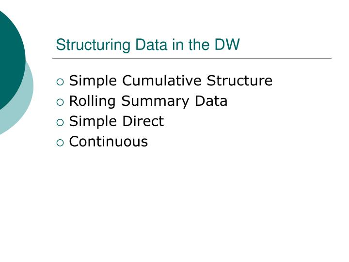 Structuring Data in the DW