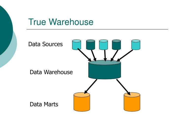 True Warehouse