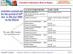 activities carried out for the period of 24 th jan to 4th apr 2003 on the bench