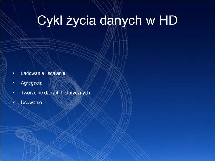 Cykl życia danych w HD