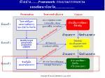framework