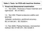table 2 tests for pcb with lead free finishes