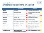 eesti majandus mberstruktureerimine on alanud