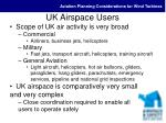 uk airspace users