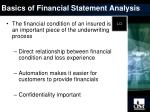 basics of financial statement analysis