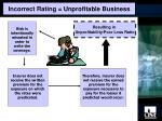 incorrect rating unprofitable business