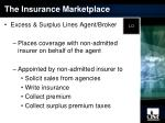 the insurance marketplace5