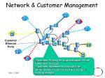 network customer management