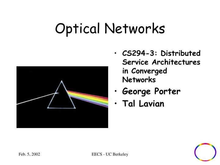 optical networks n.
