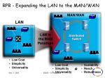rpr expanding the lan to the man wan