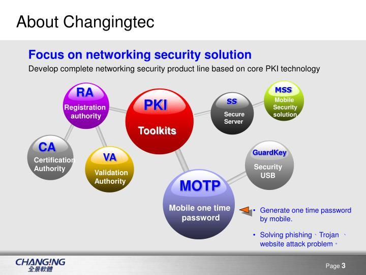 About changingtec1