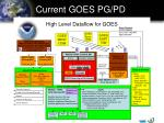 current goes pg pd1