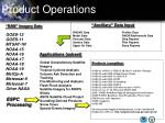 product operations1