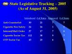 state legislative tracking 2005 as of august 31 2005