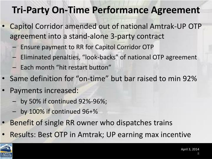 Tri-Party On-Time Performance Agreement