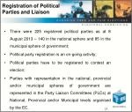 registration of political parties and liaison