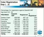 voter registration gap 2