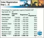 voter registration gap 3