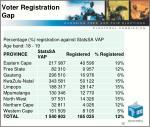 voter registration gap