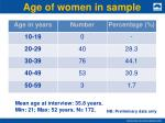 age of women in sample