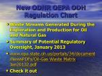 new odnr oepa odh regulation chart