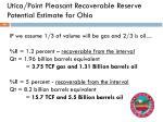 utica point pleasant recoverable reserve potential estimate for ohio