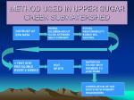 method used in upper sugar creek subwatershed