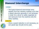 diamond interchange