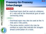 freeway to freeway interchange2