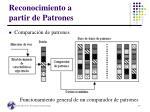reconocimiento a partir de patrones