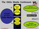 the otitis media continuum