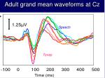 adult grand mean waveforms at cz