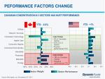 peformance factors change