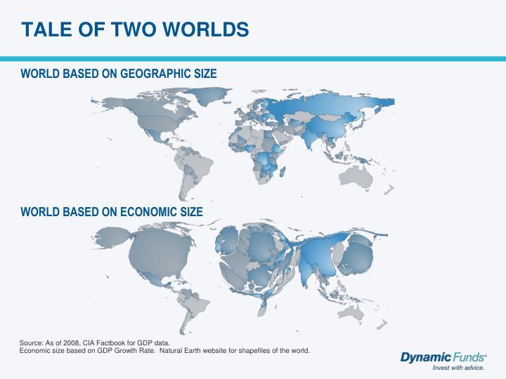 WORLD BASED ON ECONOMIC SIZE