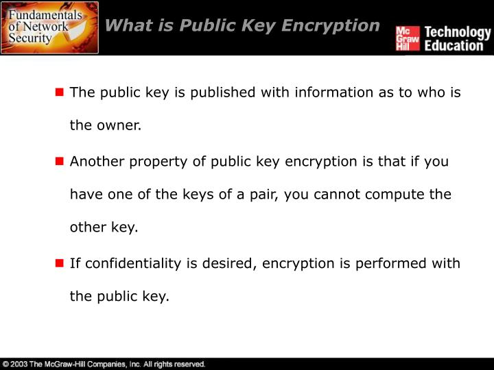 What is Public Key Encryption