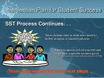 intervention plan for student success