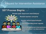 request for intervention assistance
