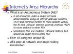 internet s area hierarchy