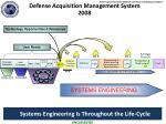 defense acquisition management system 2008