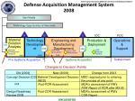 defense acquisition management system 20081