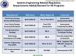 systems engineering related regulatory requirements added revised for all programs