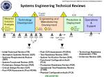systems engineering technical reviews