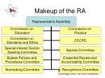 makeup of the ra