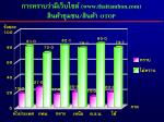 www thaitambon com otop