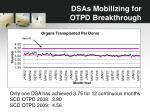 dsas mobilizing for otpd breakthrough