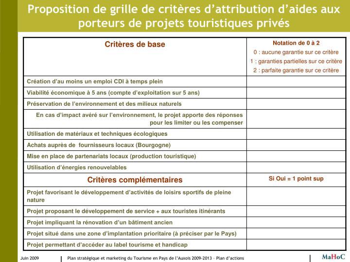Proposition de grille de critères d'attribution d'aides aux porteurs de projets touristiques privés