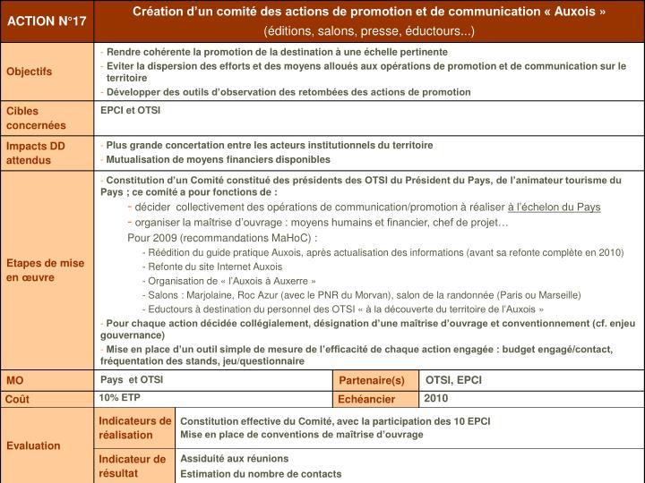 Plan stratégique et marketing du Tourisme en Pays de l'Auxois 2009-2013 – Plan d'actions