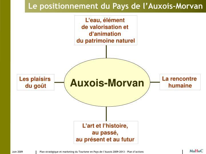 Le positionnement du Pays de l'Auxois-Morvan