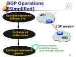 bgp operations simplified